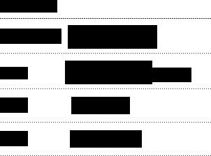 Sample Data:会場 ラ・セッテ La Sette、人数 40名様、会費 21,000円