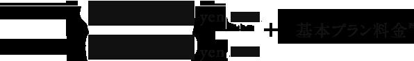 洋装プラン327,800yen(税込)、和装プラン3382,800yen(税込) +基本プラン料金